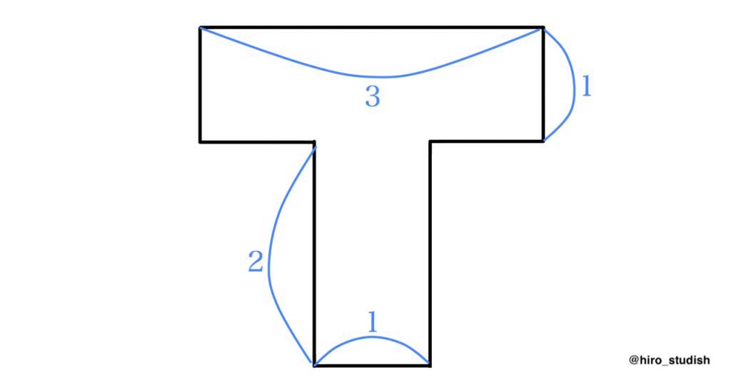 Q5-T-square