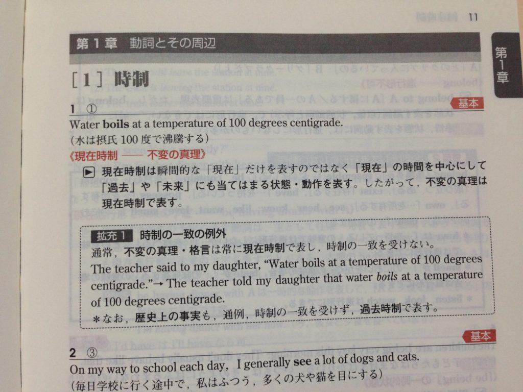 頻出英文法・語法問題1000-解説1