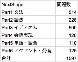 NextStage-問題数