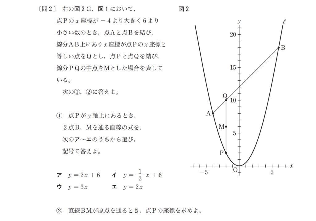 都立高校入試-数学第3問・問2