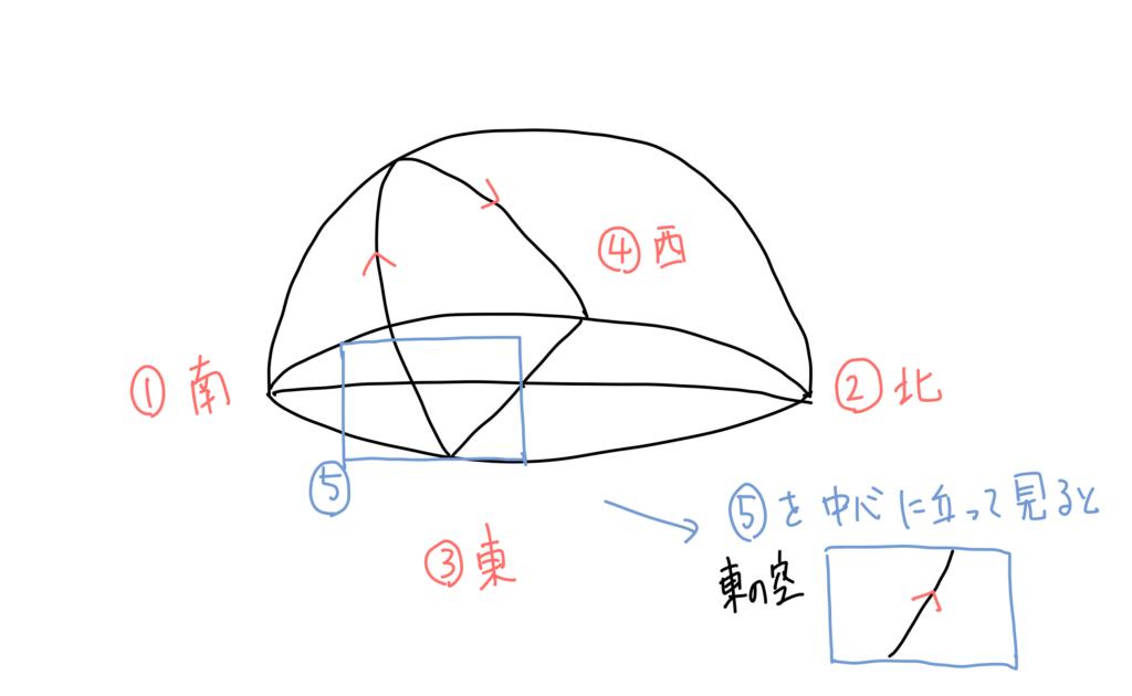神奈川県公立高校入試-理科の勉強方法-完全版-図の活用方法