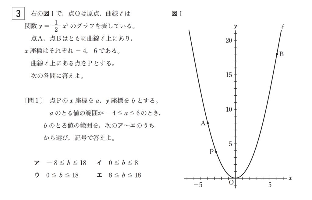 都立高校入試-数学第3問