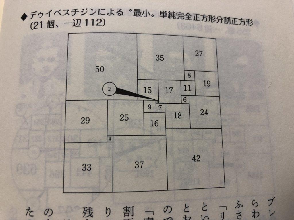 デゥイベスチジンの最小単純完全正方形分割正方形