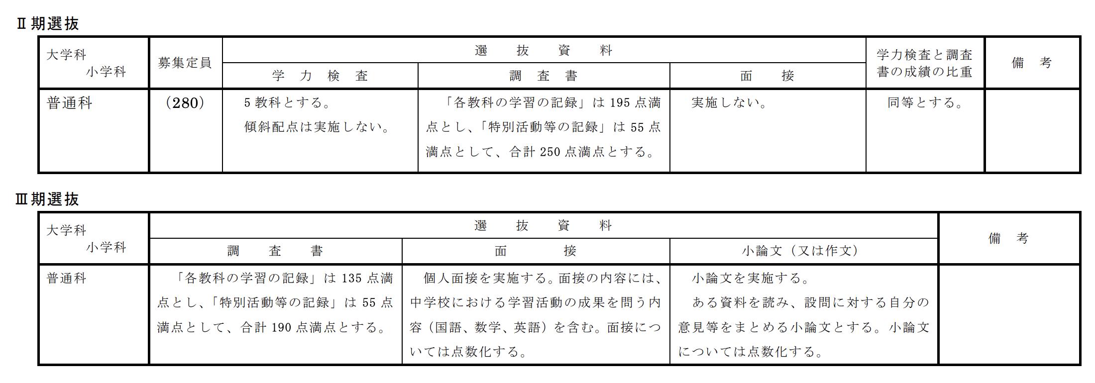 福島県公立高校入試制度4