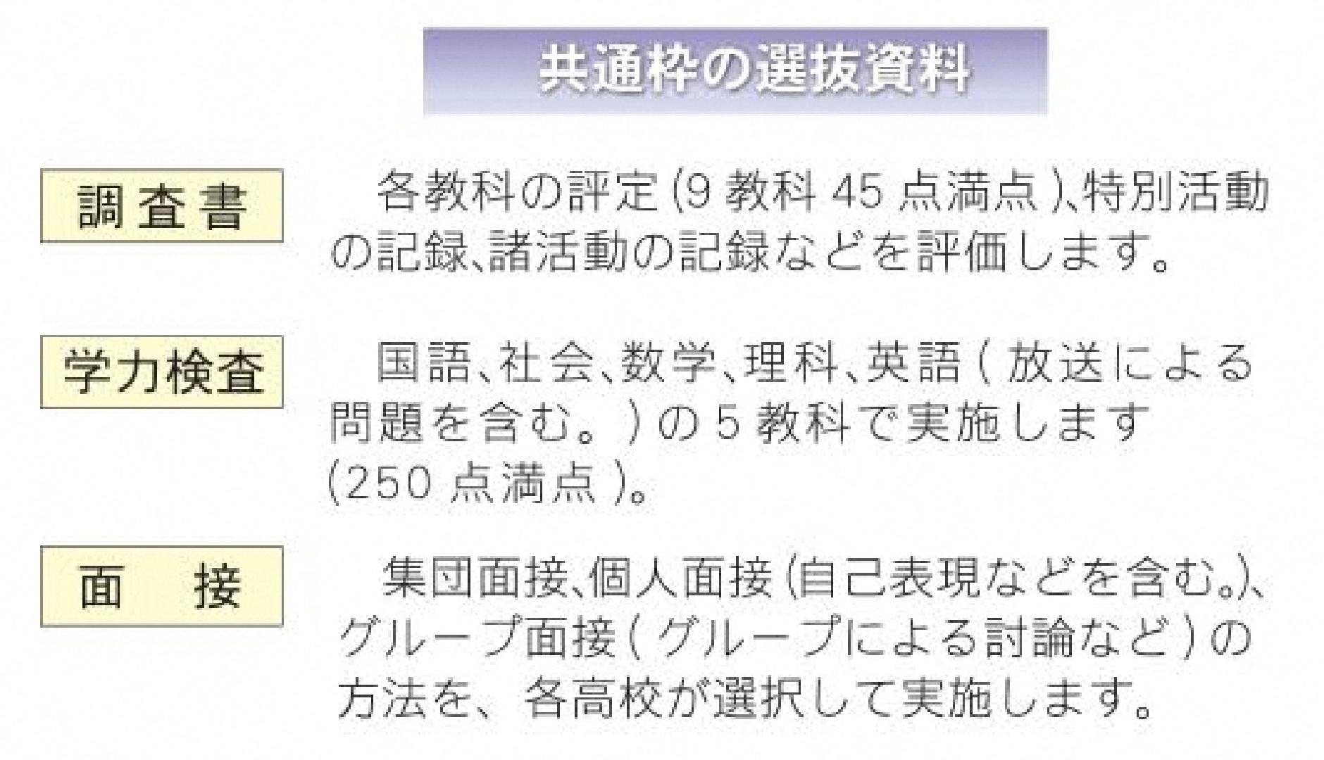 静岡県公立高校入試制度2