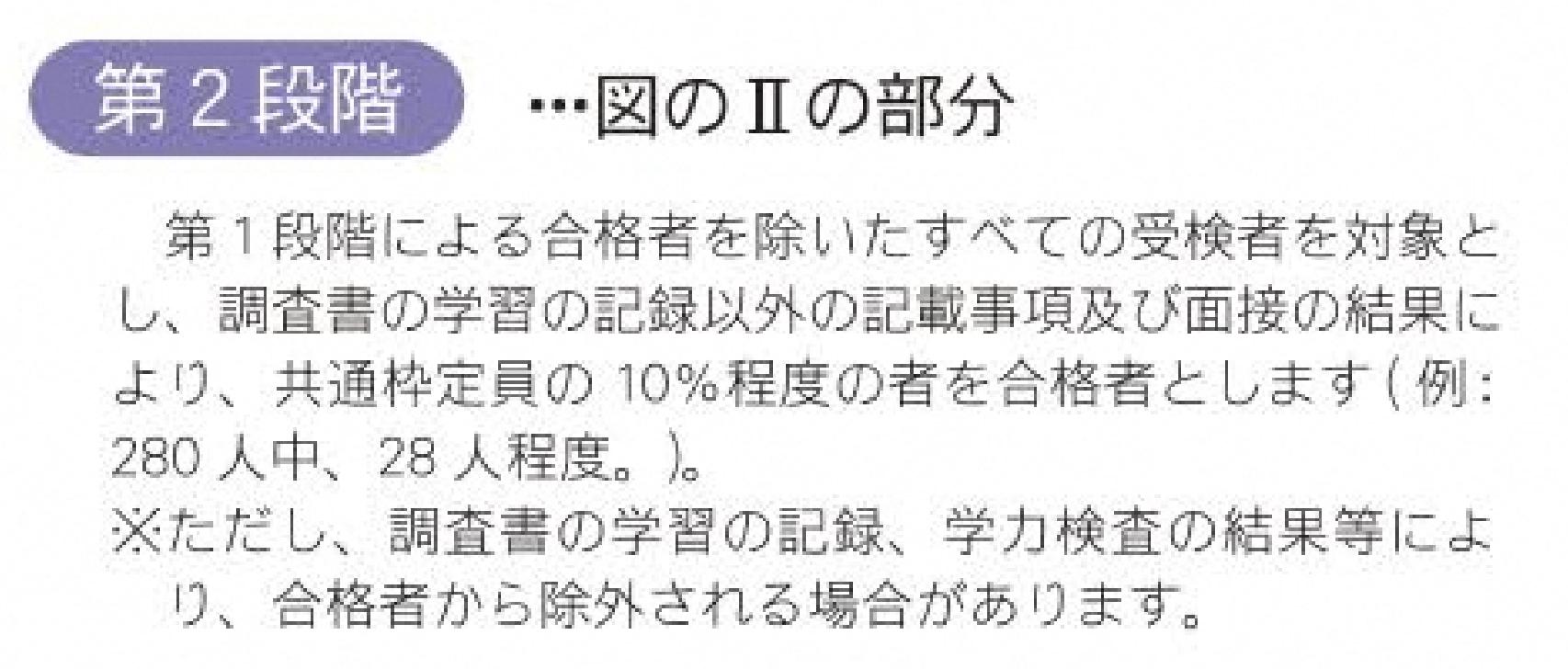 静岡県公立高校入試制度4