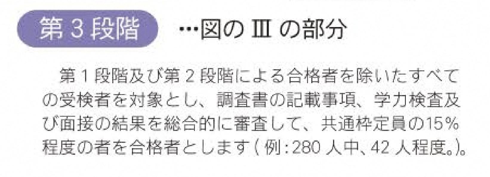 静岡県公立高校入試制度5