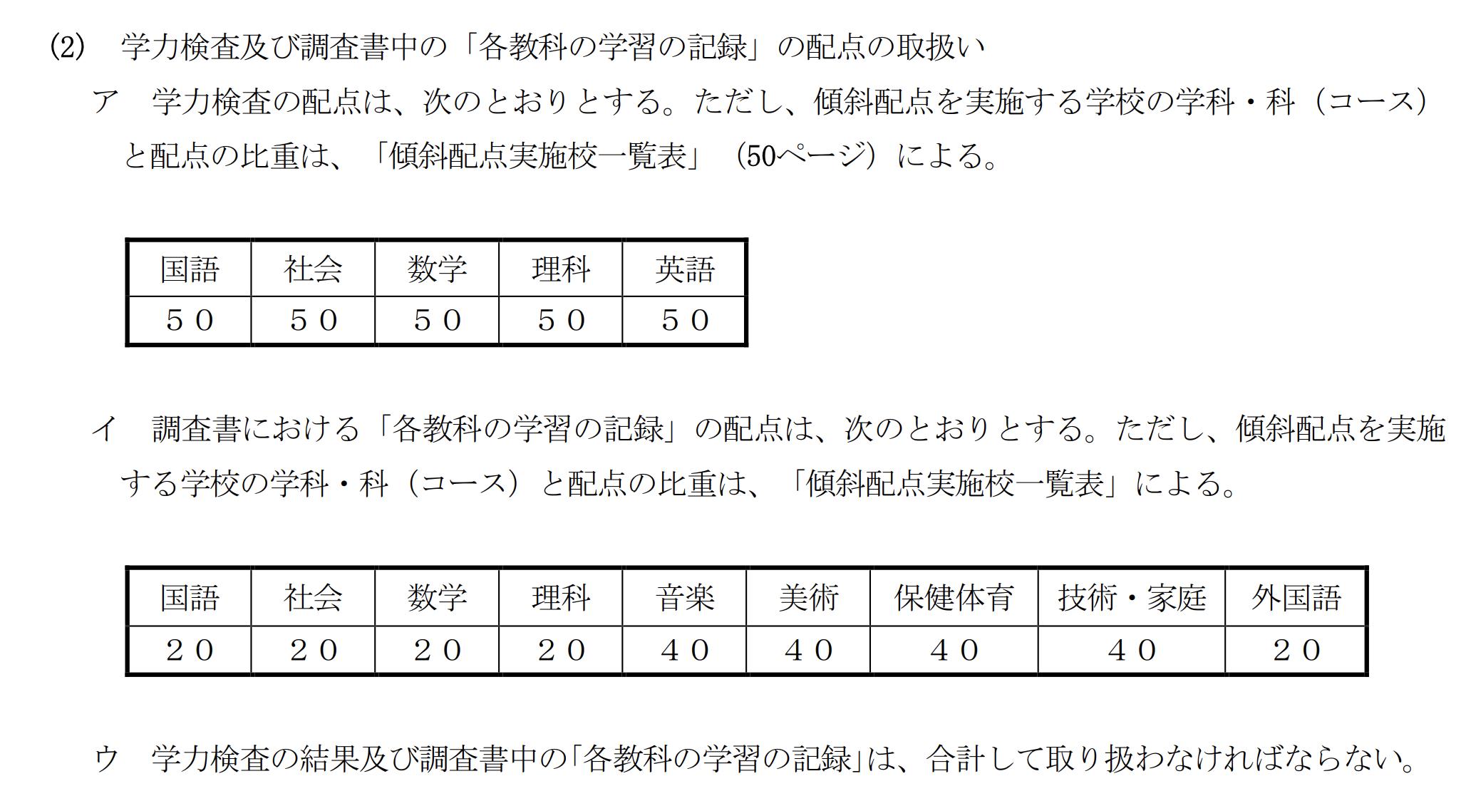 高知県公立高校入試制度1