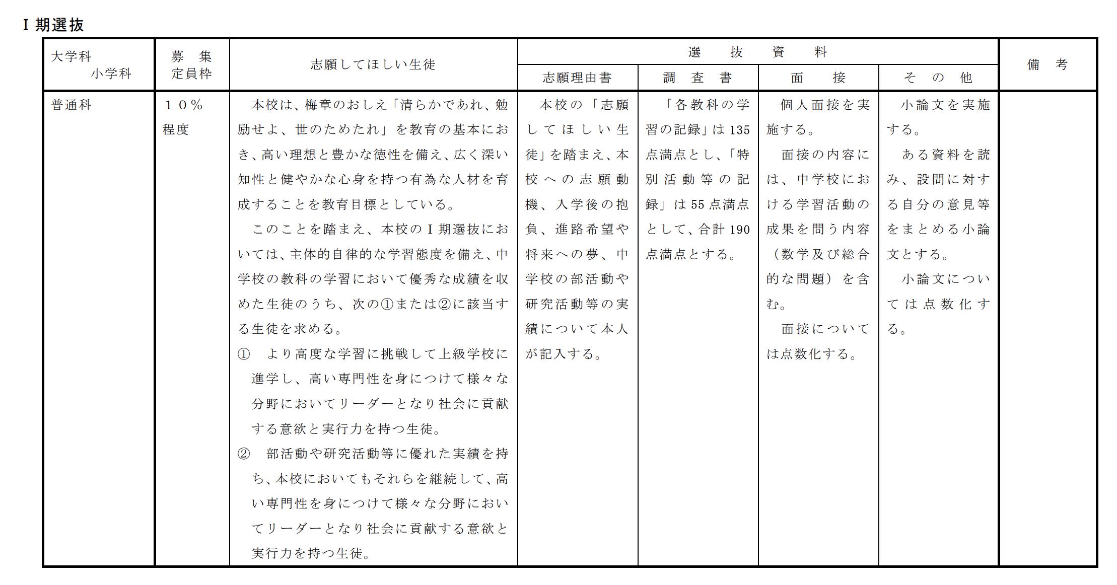 福島県公立高校入試制度3