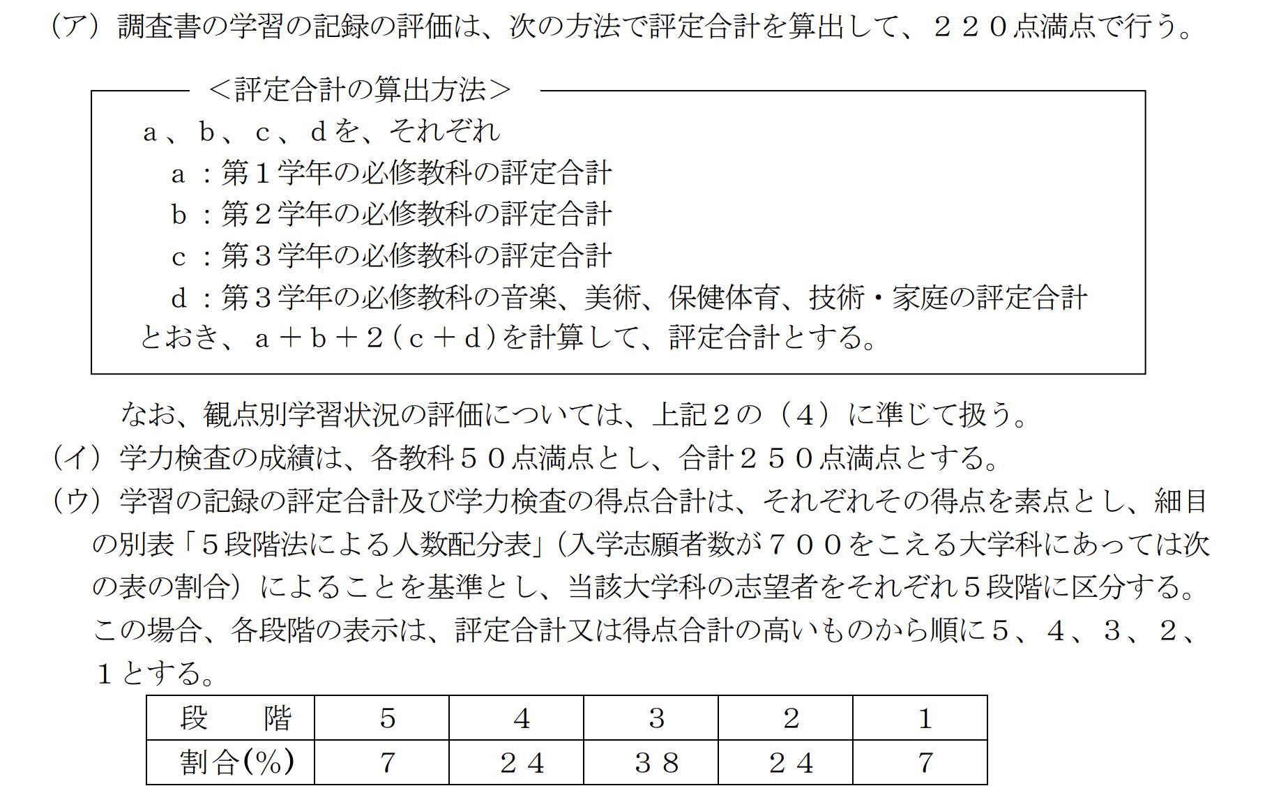 香川県公立高校入試制度1