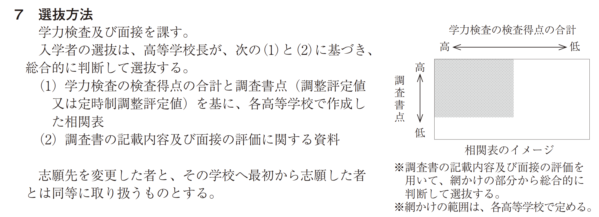 秋田県公立高校入試制度2