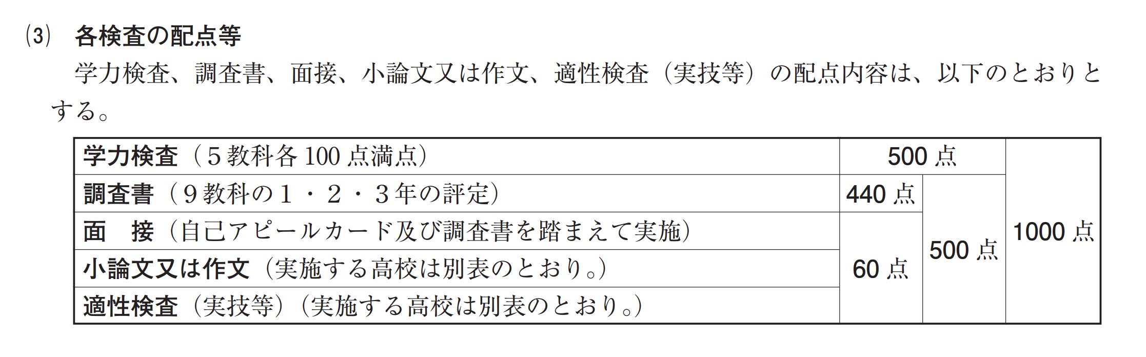 岩手県公立高校入試制度1