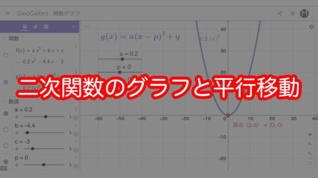 2次関数のグラフがちょっとだけ楽しくなるやーつ、アイキャッチ