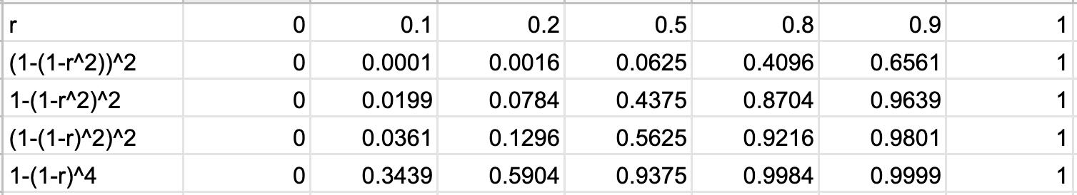 twitter-math-circuit-answer1
