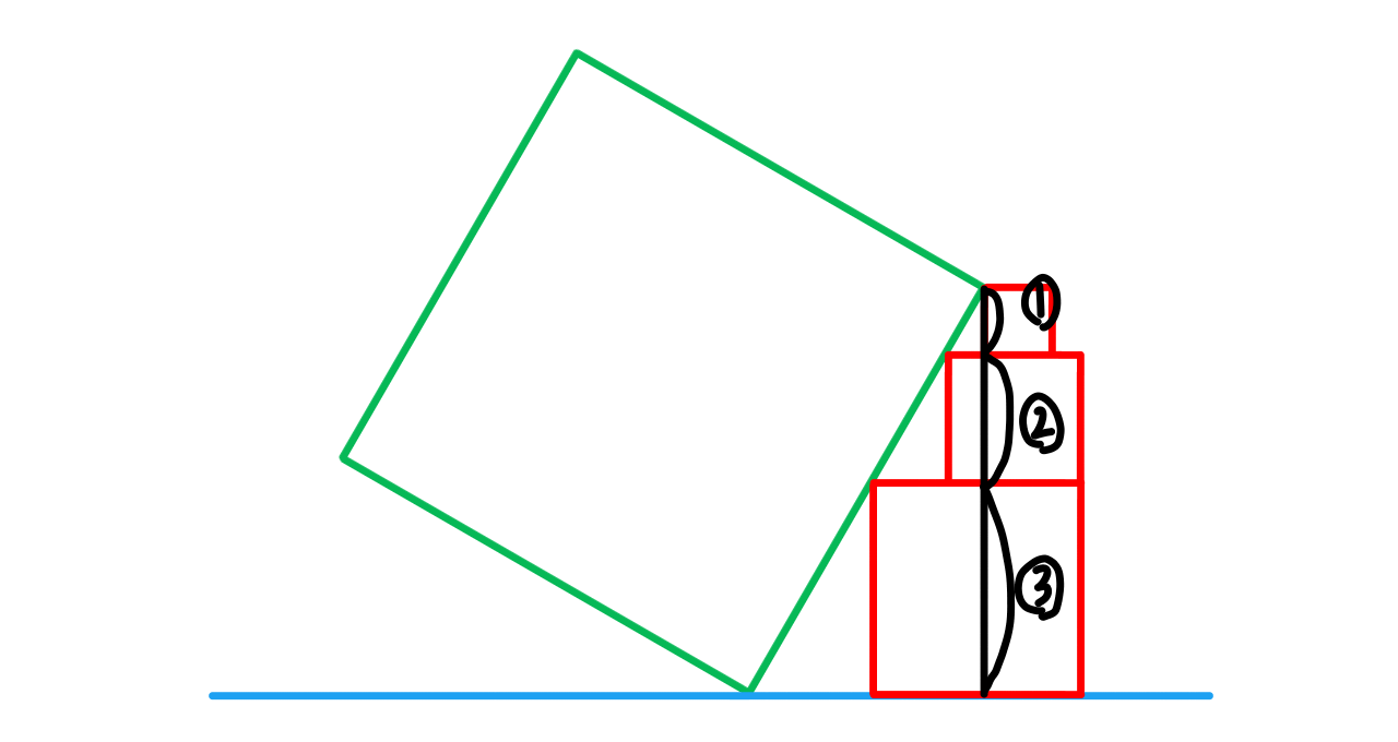 twitter-math-4-squares-answer1