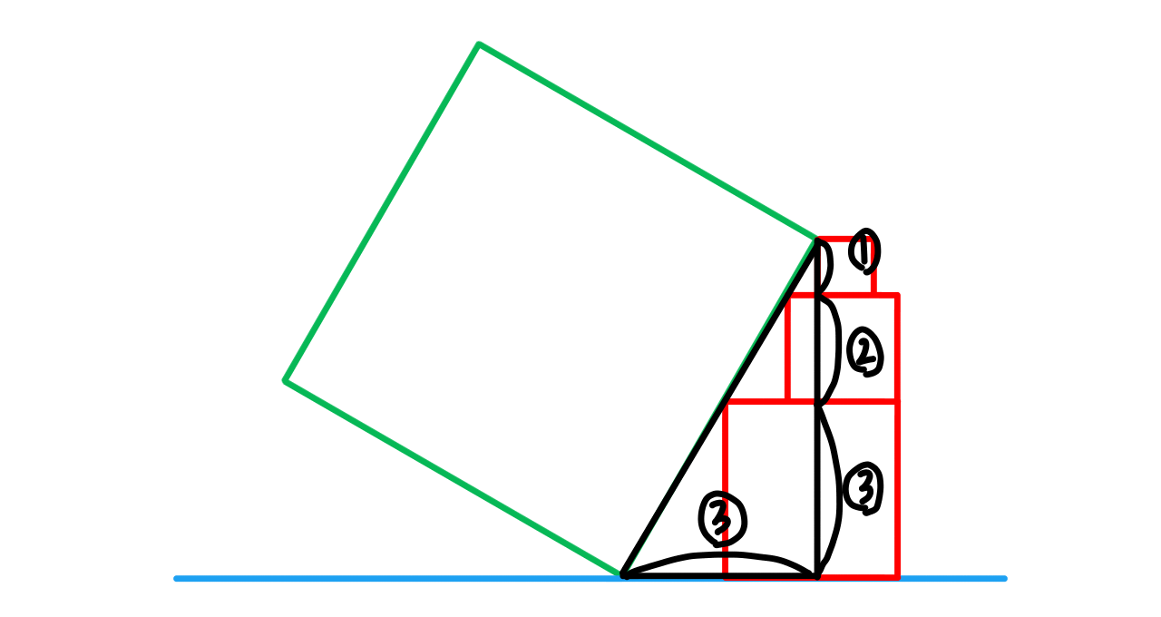 twitter-math-4-squares-answer2
