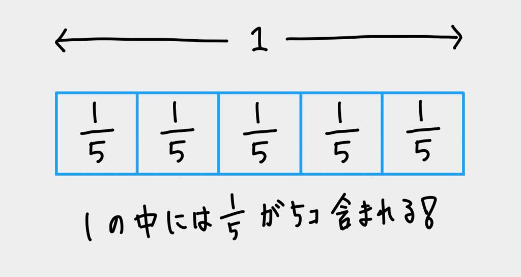 1÷1:5の説明