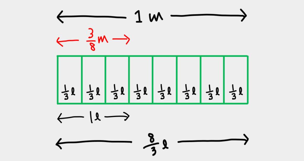 単位あたり量の説明