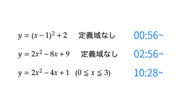 二次関数の最大最小(基本)、サムネイル