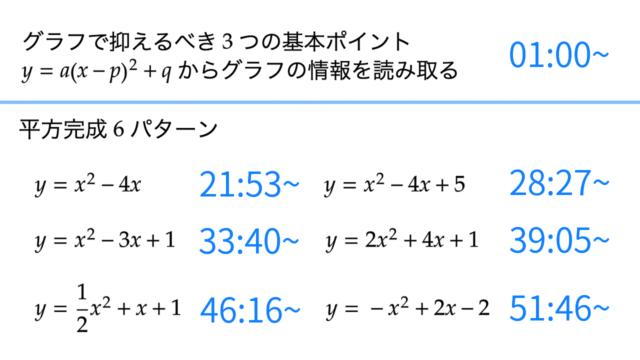バリクソ数学、2次関数のグラフ、サムネイル