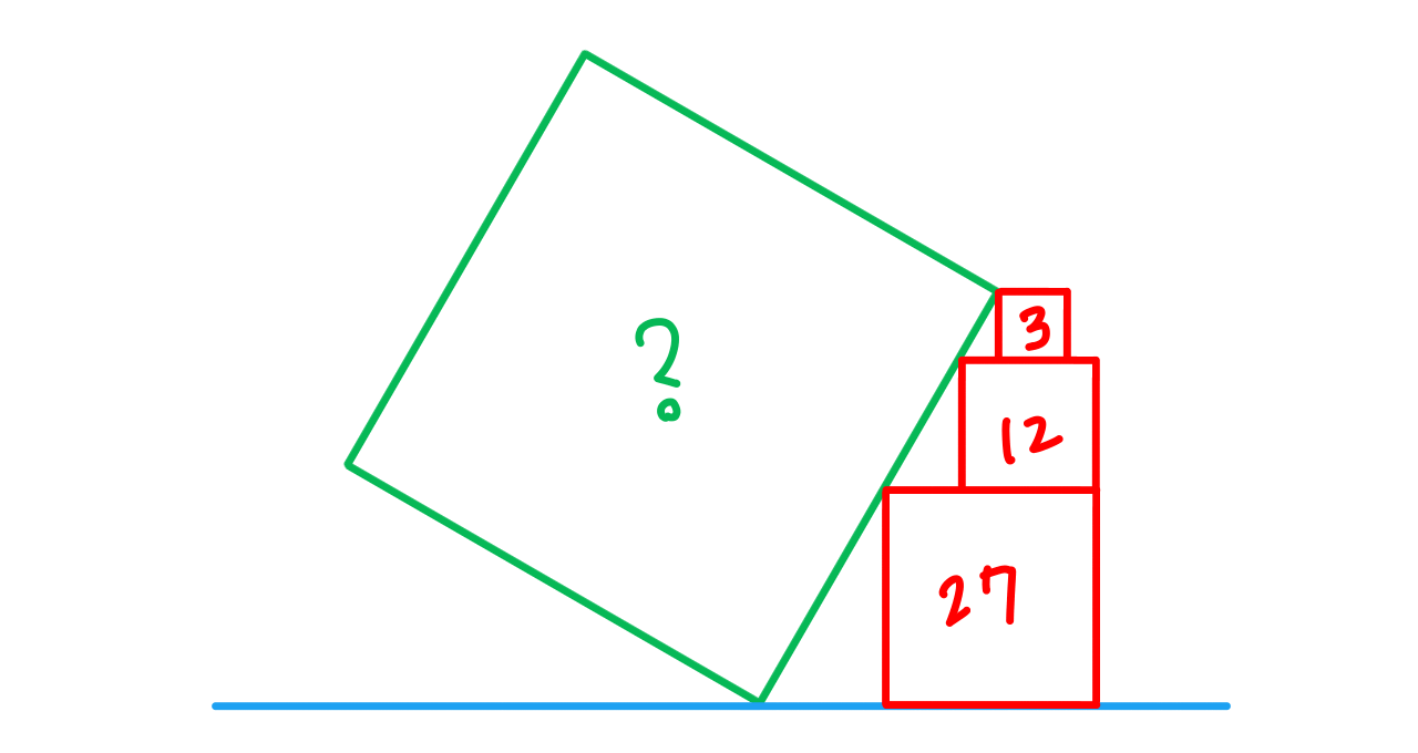 twitter-math-4-squares