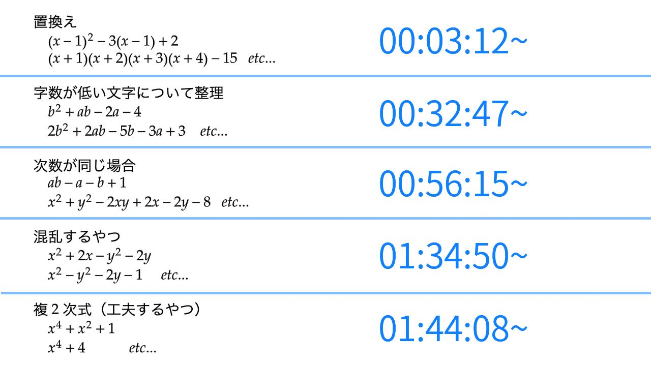 バリクソ数学、数1、因数分解、サムネイル