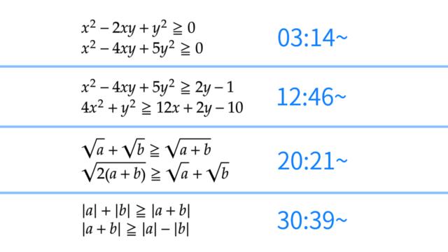 バリクソ数学、絶対不等式、サムネイル
