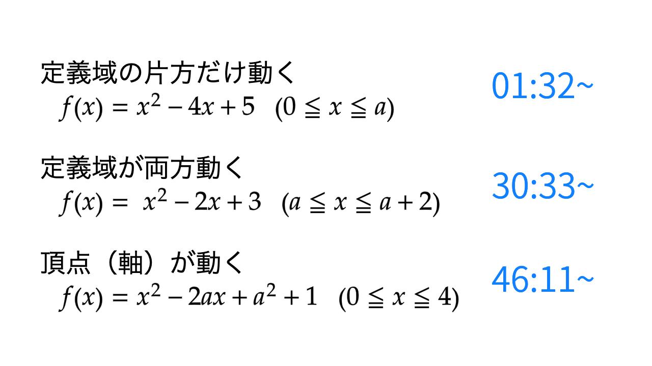 二次関数の最大最小(定義域、頂点が動く)、サムネイル