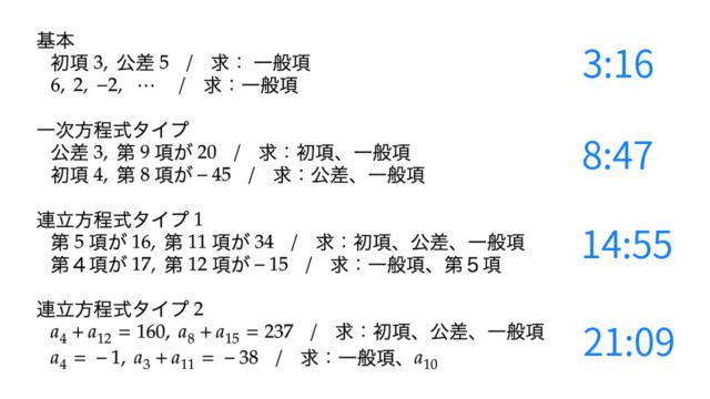 バリクソ数学、2B、数列の一般項(基本)